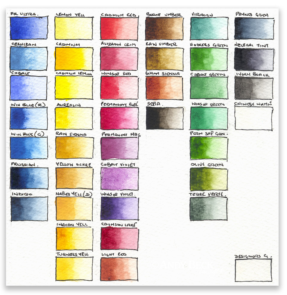Watercolour swatch chart sample